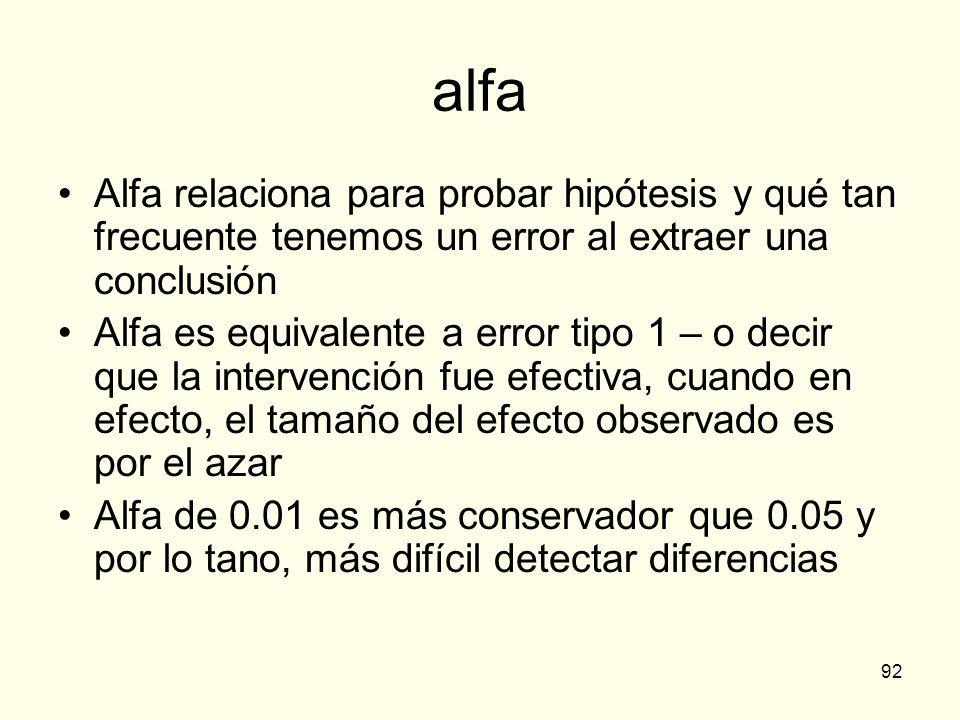 92 alfa Alfa relaciona para probar hipótesis y qué tan frecuente tenemos un error al extraer una conclusión Alfa es equivalente a error tipo 1 – o dec