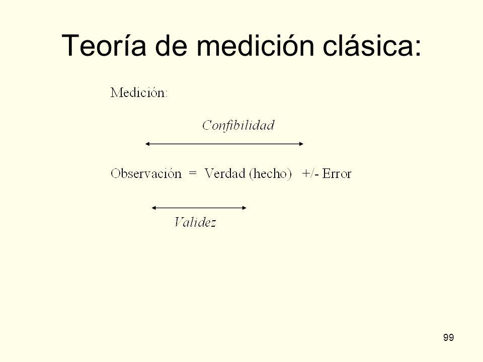 99 Teoría de medición clásica: