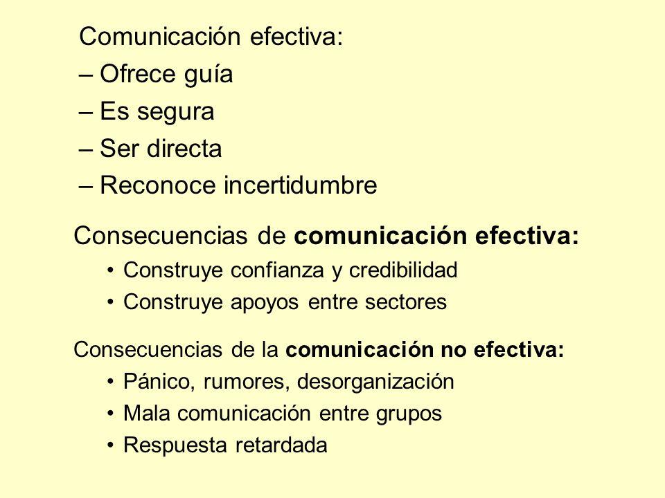 Concentraciones curriculares –AREA I: Planeación de comunicación para preparación de emergencia, respuesta y recuperación.
