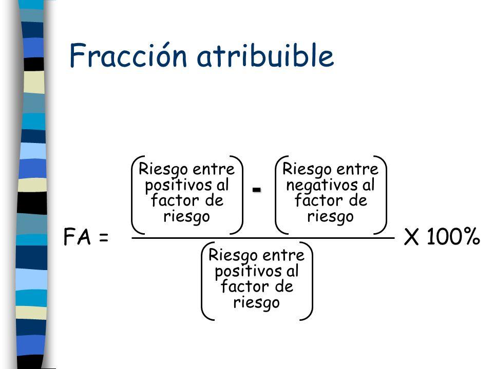 - Fracción atribuible Riesgo entre positivos al factor de riesgo FA = Riesgo entre negativos al factor de riesgo X 100% Riesgo entre positivos al fact