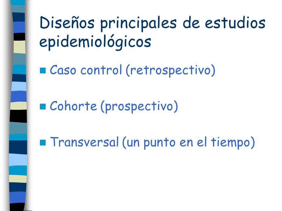 Diseños principales de estudios epidemiológicos Caso control (retrospectivo) Cohorte (prospectivo) Transversal (un punto en el tiempo)
