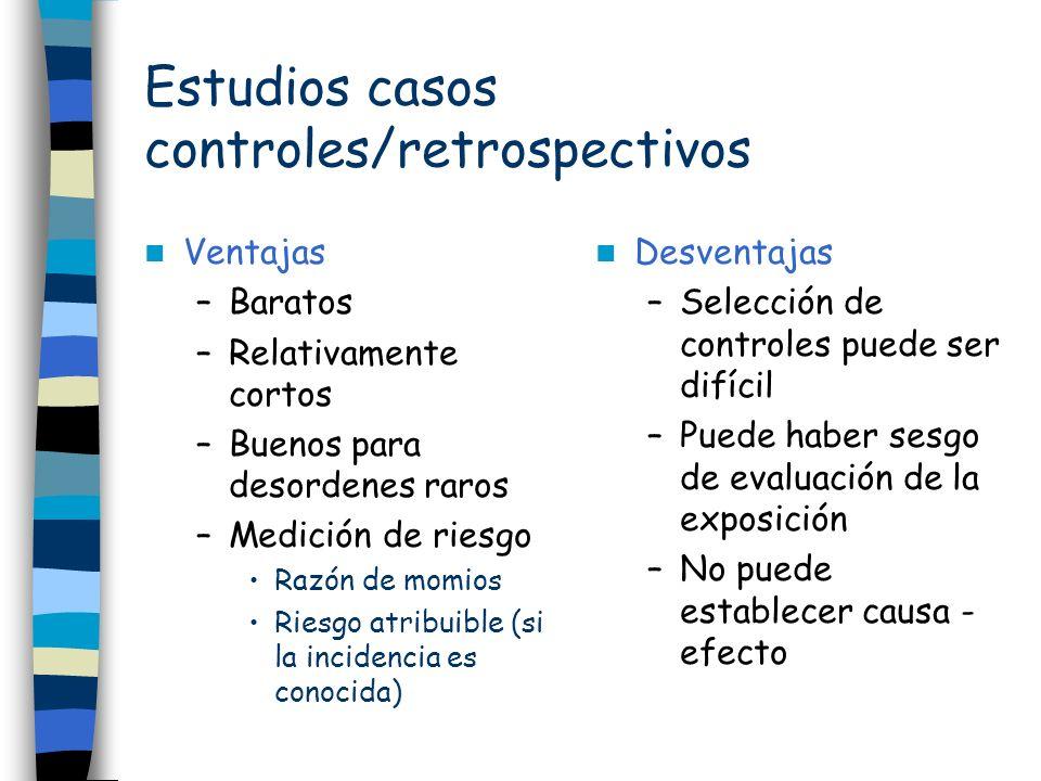 Estudios casos controles/retrospectivos Ventajas –Baratos –Relativamente cortos –Buenos para desordenes raros –Medición de riesgo Razón de momios Ries