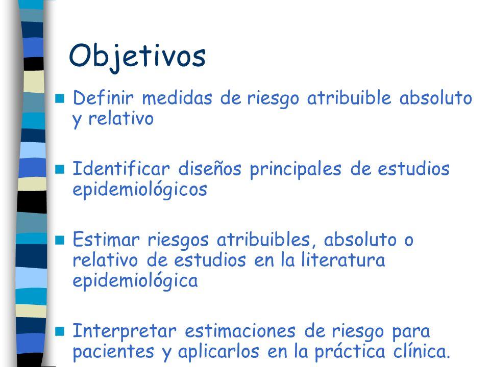 Objetivos Definir medidas de riesgo atribuible absoluto y relativo Identificar diseños principales de estudios epidemiológicos Estimar riesgos atribui