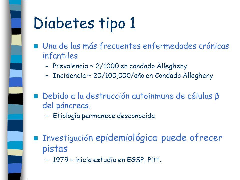 Diabetes tipo 1 Una de las más frecuentes enfermedades crónicas infantiles –Prevalencia ~ 2/1000 en condado Allegheny –Incidencia ~ 20/100,000/año en