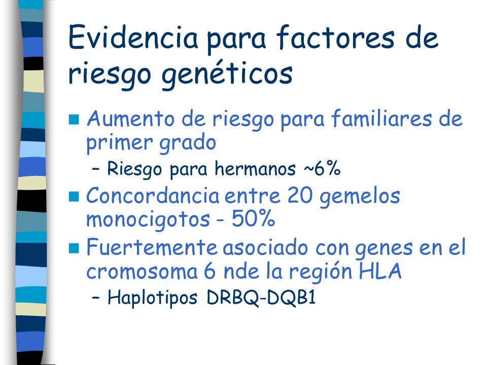Evidencia para factores de riesgo genéticos Aumento de riesgo para familiares de primer grado –Riesgo para hermanos ~6% Concordancia entre 20 gemelos
