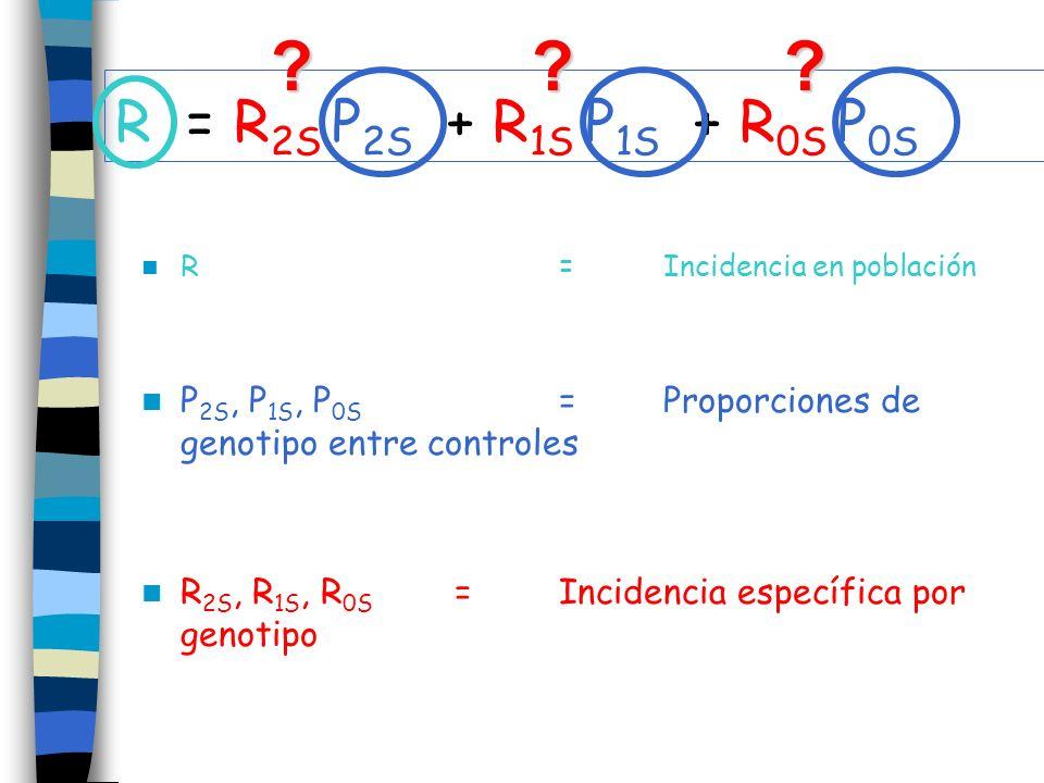 R = Incidencia en población R 2S, R 1S, R 0S = Incidencia específica por genotipo P 2S, P 1S, P 0S =Proporciones de genotipo entre controles R = R 2S