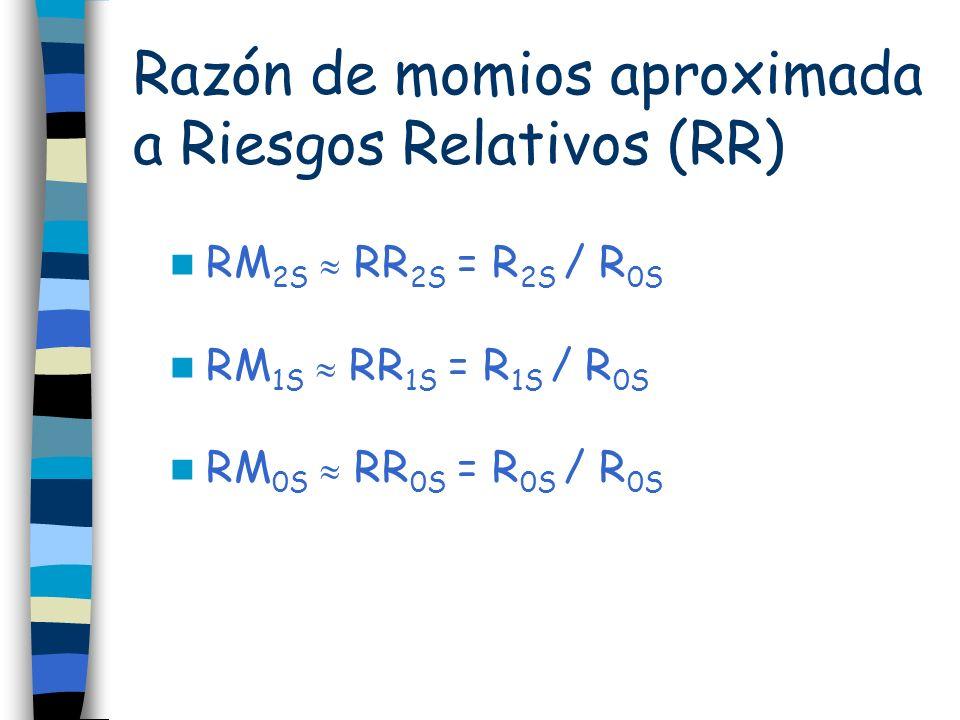 Razón de momios aproximada a Riesgos Relativos (RR) RM 2S RR 2S = R 2S / R 0S RM 1S RR 1S = R 1S / R 0S RM 0S RR 0S = R 0S / R 0S