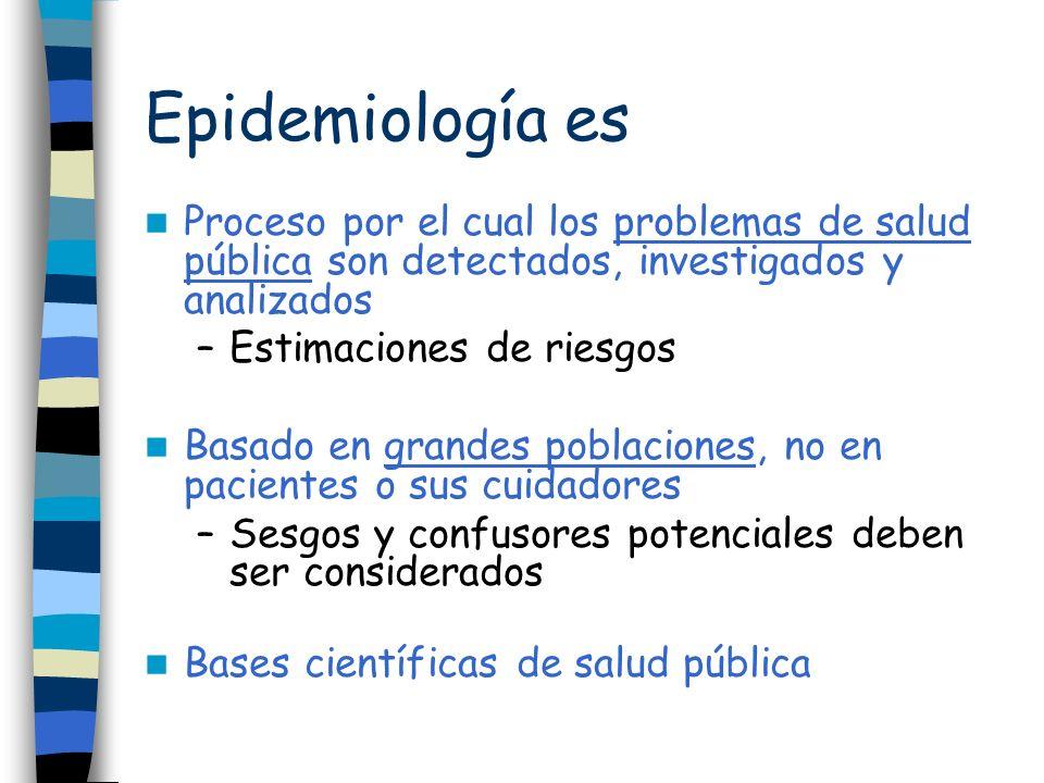 Epidemiología es Proceso por el cual los problemas de salud pública son detectados, investigados y analizados –Estimaciones de riesgos Basado en grand