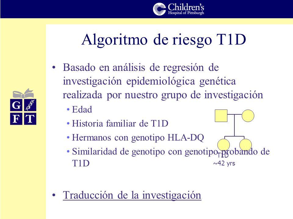 Algoritmo de riesgo T1D T1D ~42 yrs Basado en análisis de regresión de investigación epidemiológica genética realizada por nuestro grupo de investigac