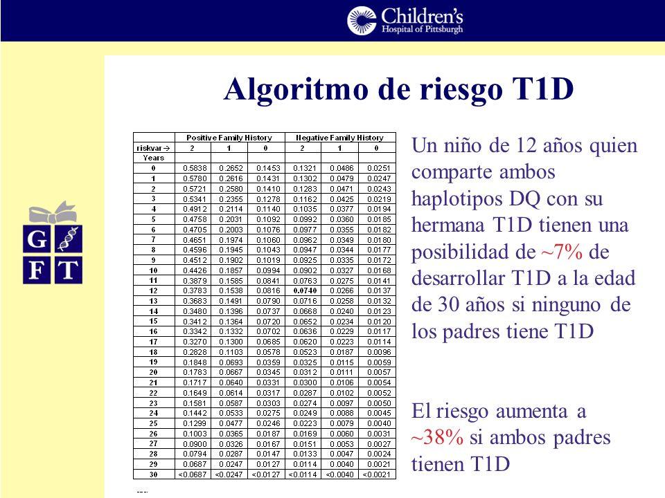 Algoritmo de riesgo T1D Un niño de 12 años quien comparte ambos haplotipos DQ con su hermana T1D tienen una posibilidad de ~7% de desarrollar T1D a la