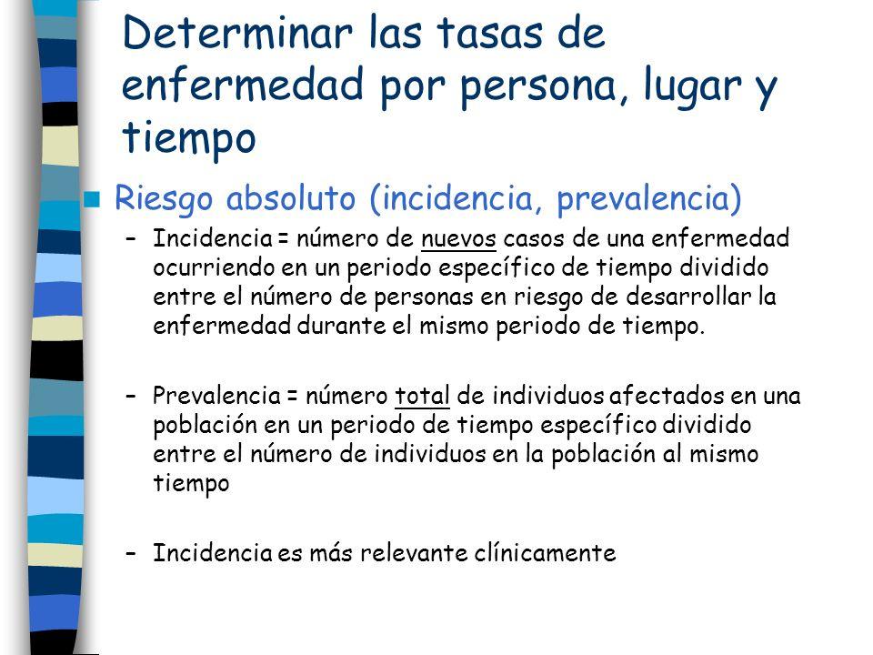 Determinar las tasas de enfermedad por persona, lugar y tiempo Riesgo absoluto (incidencia, prevalencia) –Incidencia = número de nuevos casos de una e