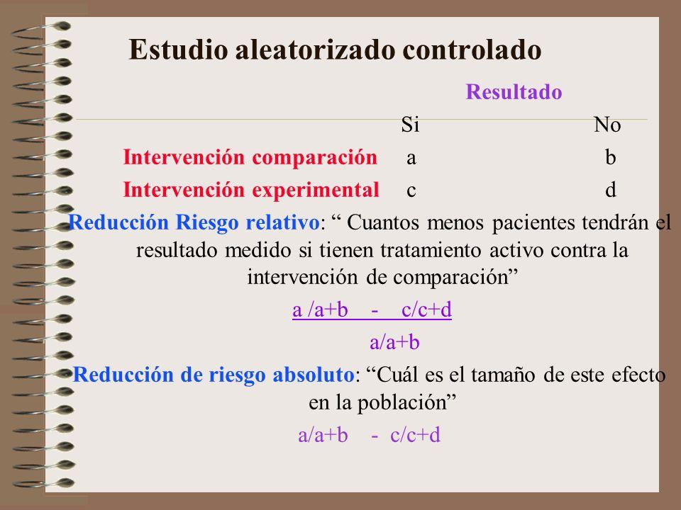 Estudio aleatorizado controlado Resultado SiNo Intervención comparación a b Intervención experimental c d Reducción Riesgo relativo: Cuantos menos pac