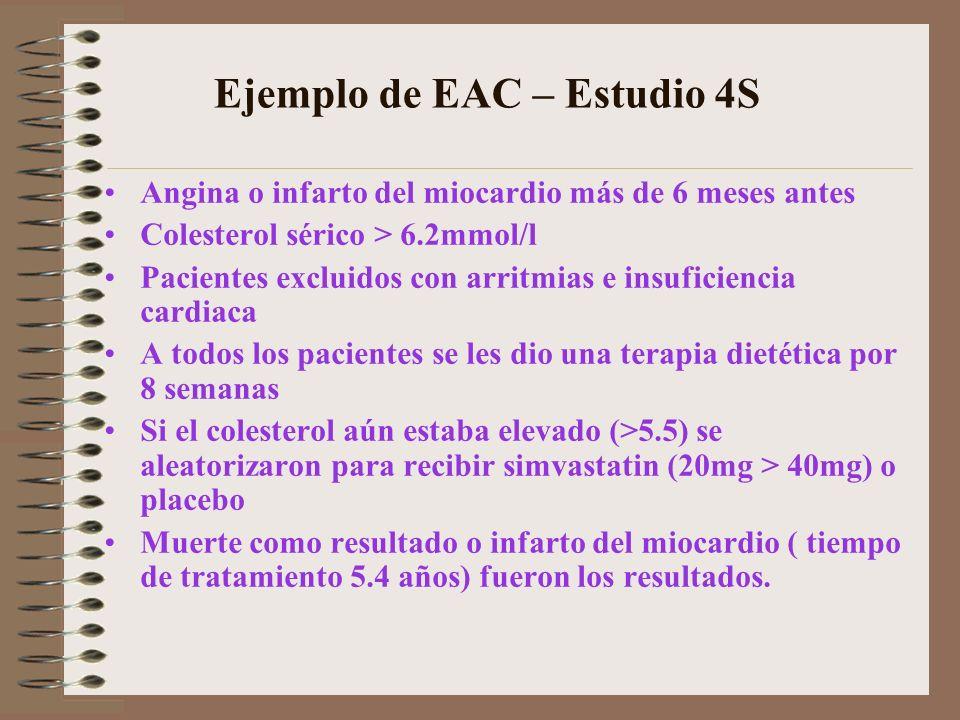 Ejemplo de EAC – Estudio 4S Angina o infarto del miocardio más de 6 meses antes Colesterol sérico > 6.2mmol/l Pacientes excluidos con arritmias e insu