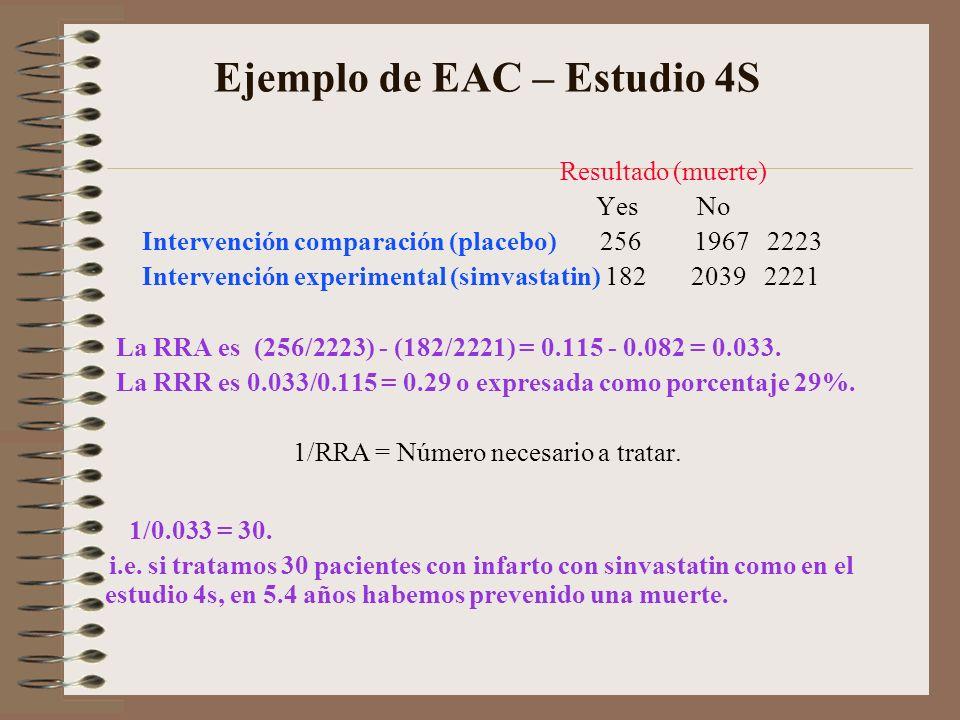 Ejemplo de EAC – Estudio 4S Resultado (muerte) Yes No Intervención comparación (placebo) 256 1967 2223 Intervención experimental (simvastatin) 182 203