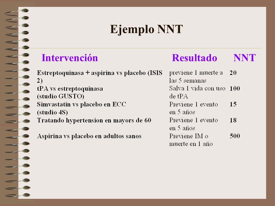 Ejemplo NNT Intervención Resultado NNT
