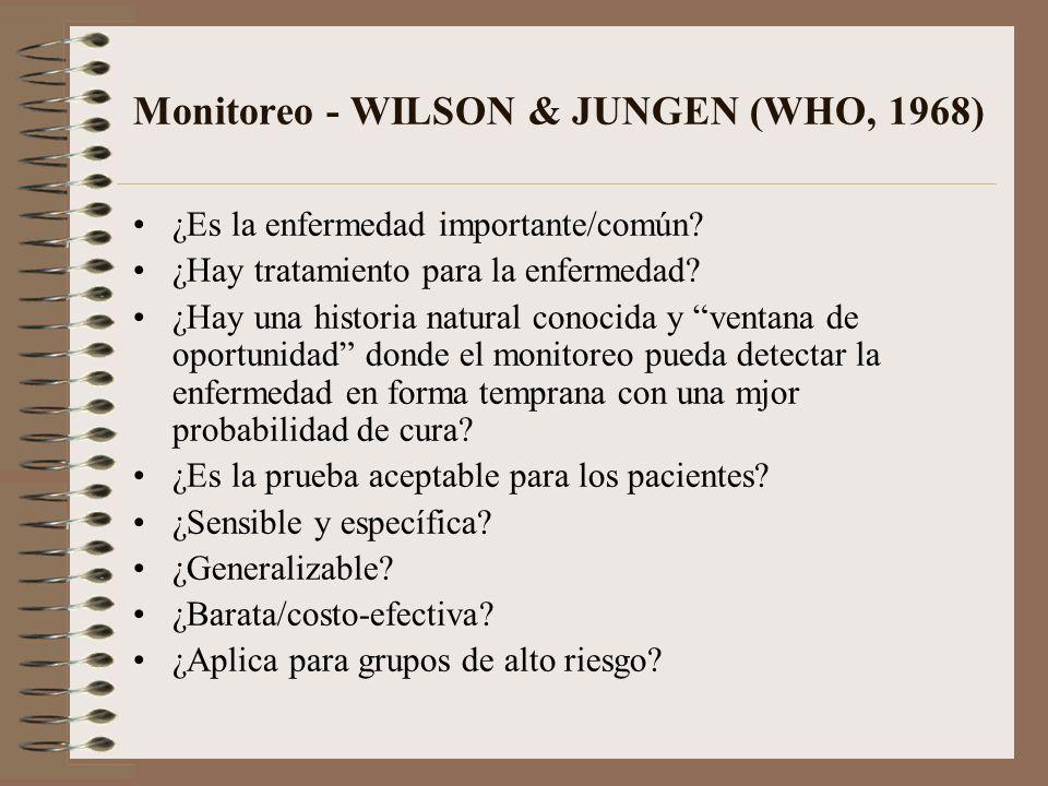 Monitoreo - WILSON & JUNGEN (WHO, 1968) ¿Es la enfermedad importante/común? ¿Hay tratamiento para la enfermedad? ¿Hay una historia natural conocida y