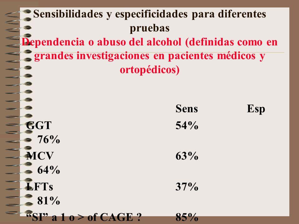 Sensibilidades y especificidades para diferentes pruebas Dependencia o abuso del alcohol (definidas como en grandes investigaciones en pacientes médic