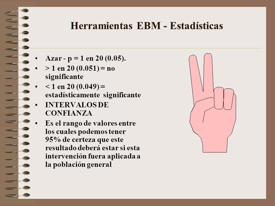 Herramientas EBM - Estadísticas Azar - p = 1 en 20 (0.05). > 1 en 20 (0.051) = no significante < 1 en 20 (0.049) = estadísticamente significante INTER
