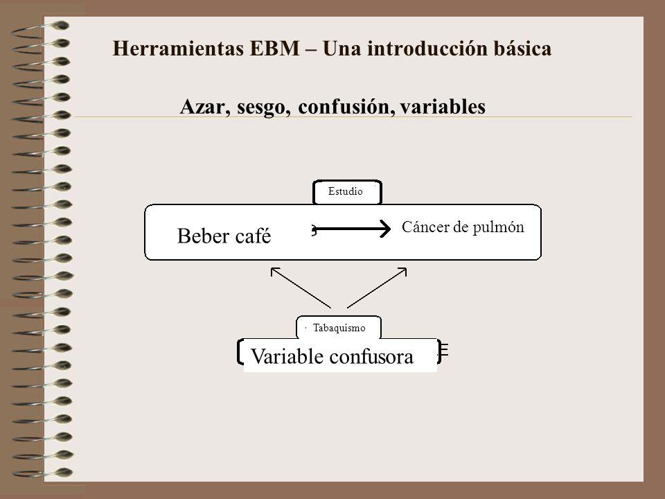 Tipos de estudio – Formando hipótesis Reporte/serie de casos Transversal/prevalencia mide factores personales y estados de enfermedad – forma hipótesis – no puede indicar causa-efecto Correlacional /ecológico/geográfico prevalencia y/o incidencia en una población con/sin otra población