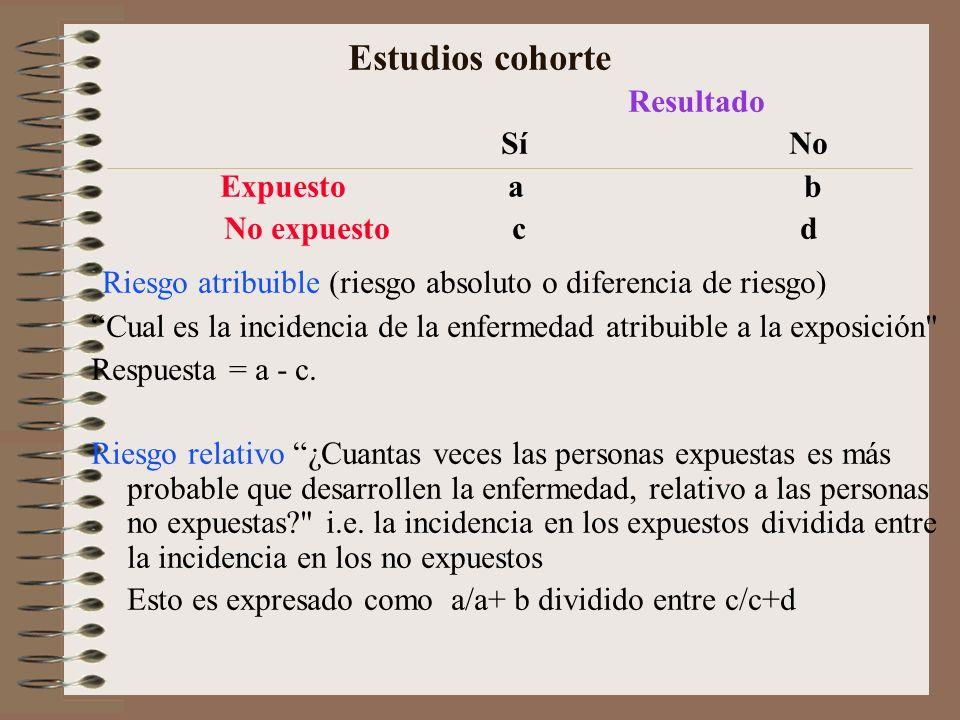 Estudios cohorte Resultado SíNo Expuestoa b No expuestoc d Riesgo atribuible (riesgo absoluto o diferencia de riesgo) Cual es la incidencia de la enfe