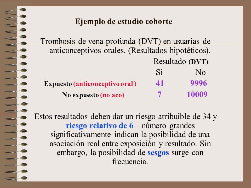 Ejemplo de estudio cohorte Trombosis de vena profunda (DVT) en usuarias de anticonceptivos orales. (Resultados hipotéticos). Resultado (DVT) SiNo Expu