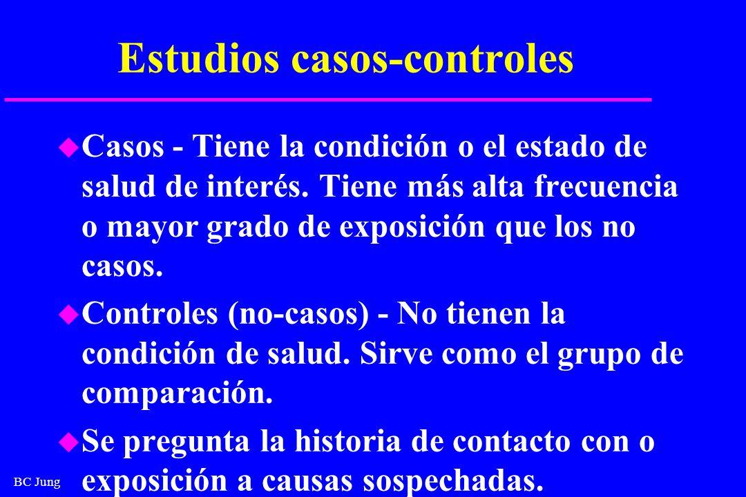 BC Jung Estudios casos-controles u Casos - Tiene la condición o el estado de salud de interés. Tiene más alta frecuencia o mayor grado de exposición q