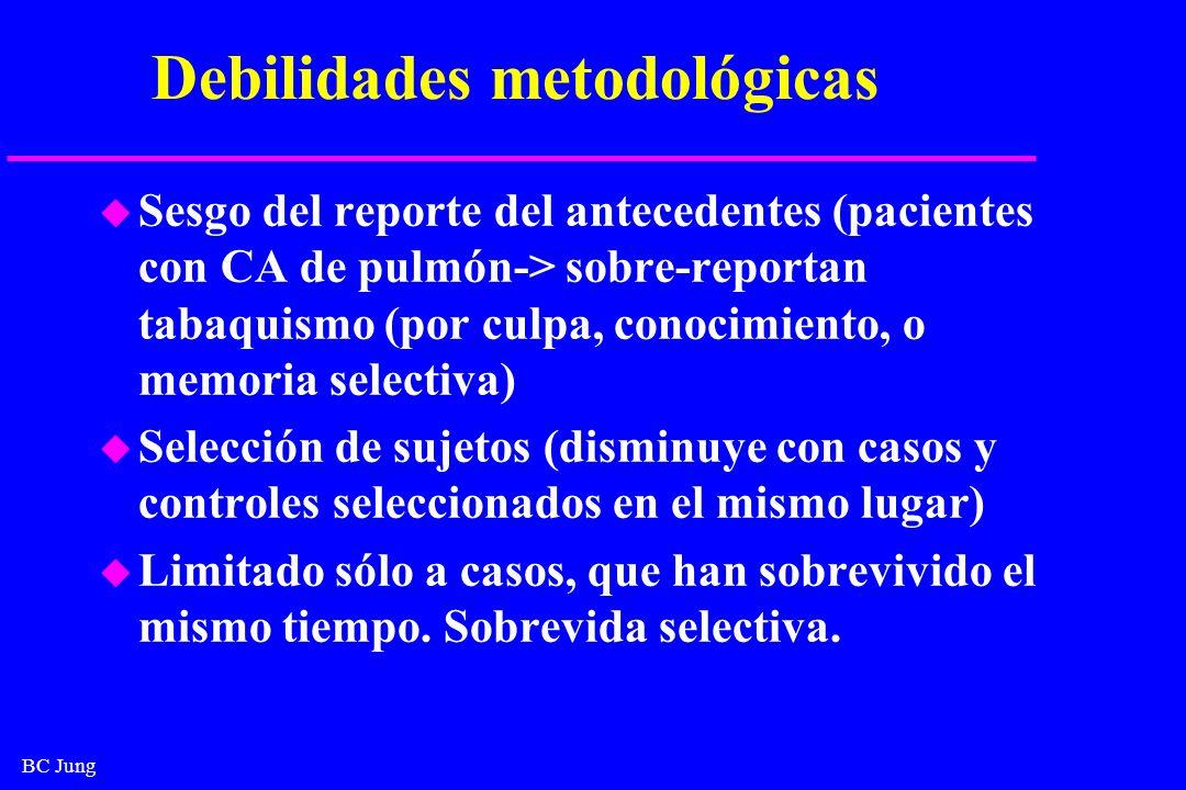 BC Jung Debilidades metodológicas u Sesgo del reporte del antecedentes (pacientes con CA de pulmón-> sobre-reportan tabaquismo (por culpa, conocimient