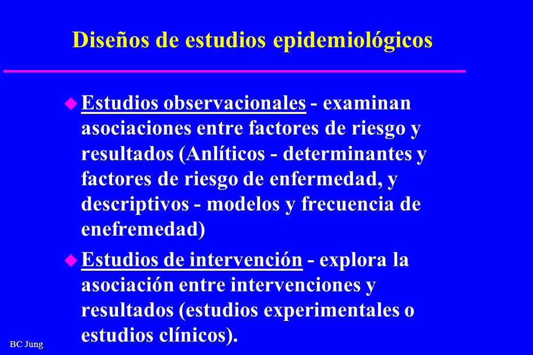 BC Jung Diseños de estudios epidemiológicos u Estudios observacionales - examinan asociaciones entre factores de riesgo y resultados (Anlíticos - dete