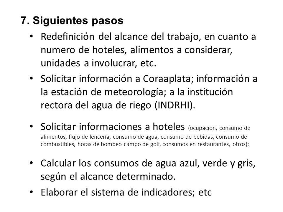 7. Siguientes pasos Redefinición del alcance del trabajo, en cuanto a numero de hoteles, alimentos a considerar, unidades a involucrar, etc. Solicitar