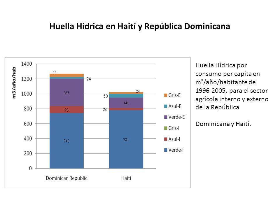 Huella Hídrica en Haití y República Dominicana Huella Hídrica por consumo per capita en m 3 /año/habitante de 1996-2005, para el sector agrícola interno y externo de la República Dominicana y Haití.