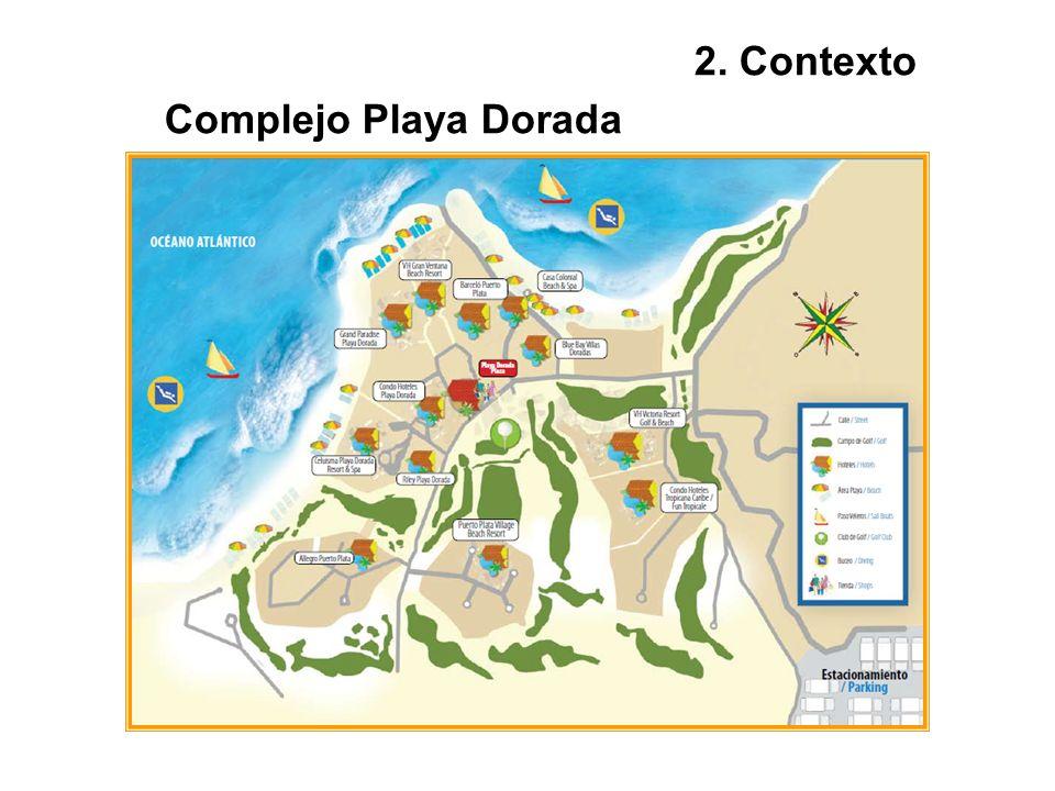 Complejo Playa Dorada 2. Contexto