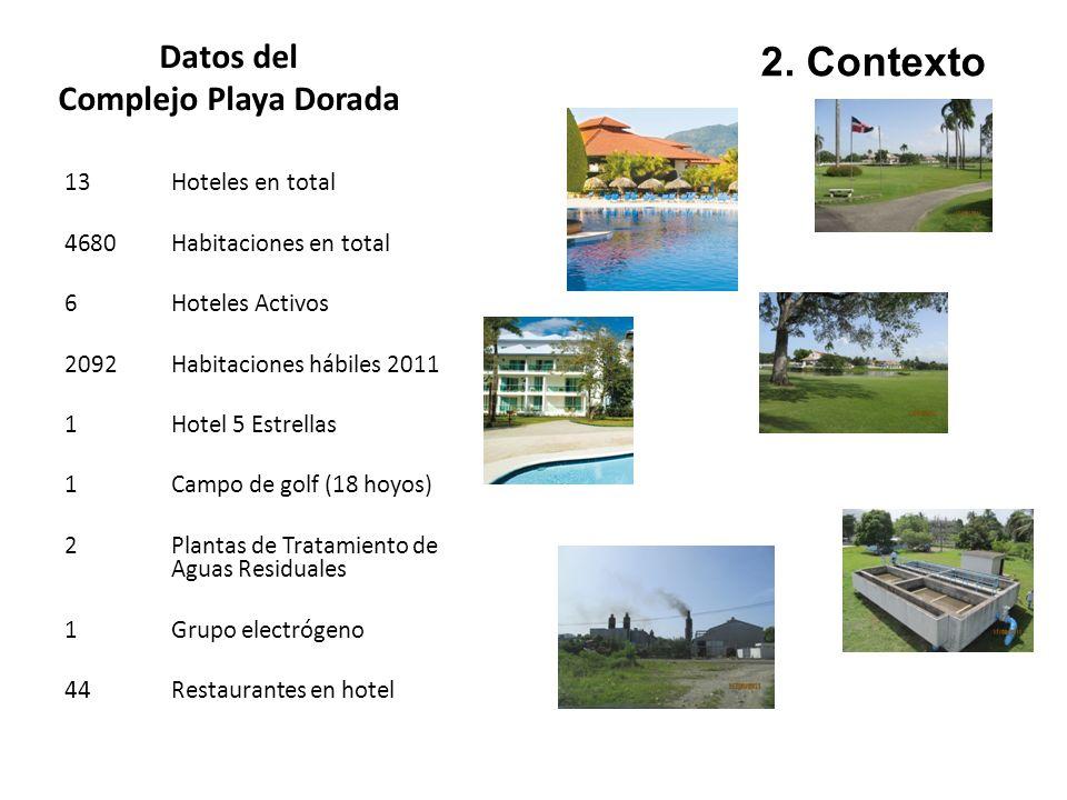 Datos del Complejo Playa Dorada 13Hoteles en total 4680Habitaciones en total 6Hoteles Activos 2092Habitaciones hábiles 2011 1Hotel 5 Estrellas 1Campo de golf (18 hoyos) 2Plantas de Tratamiento de Aguas Residuales 1Grupo electrógeno 44 Restaurantes en hotel 2.