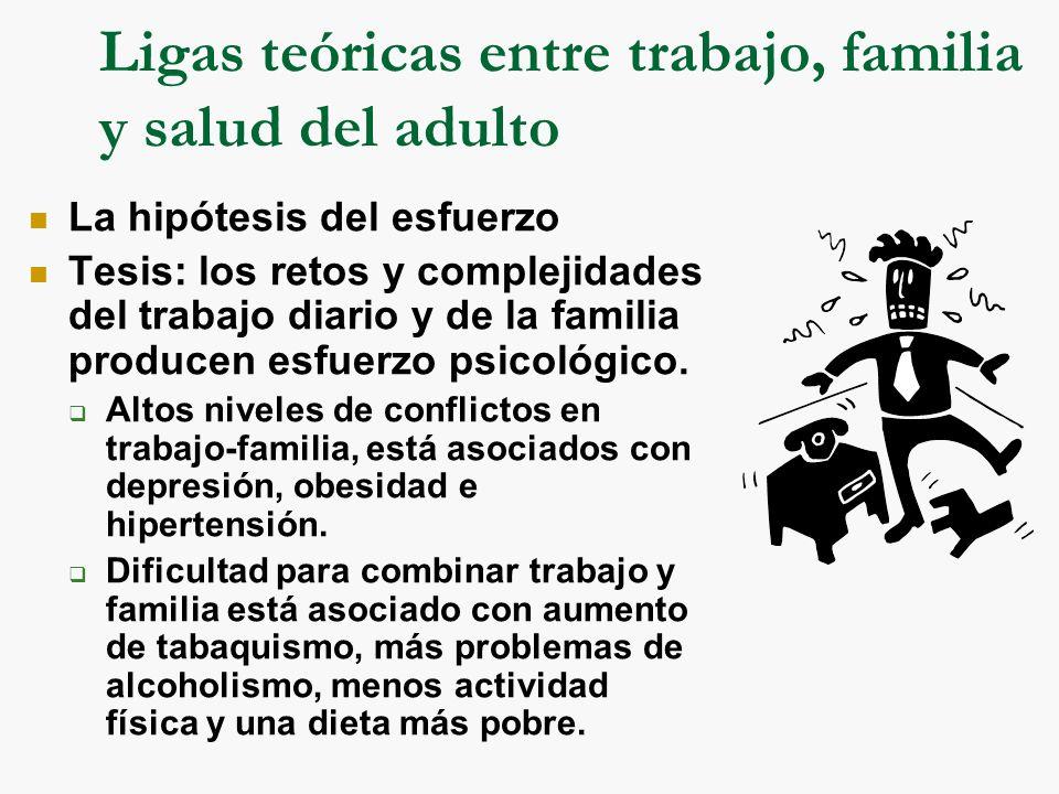 Ligas teóricas entre trabajo, familia y salud del adulto La hipótesis del esfuerzo Tesis: los retos y complejidades del trabajo diario y de la familia producen esfuerzo psicológico.