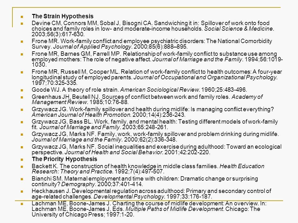 The Strain Hypothesis Devine CM, Connors MM, Sobal J, Bisogni CA.