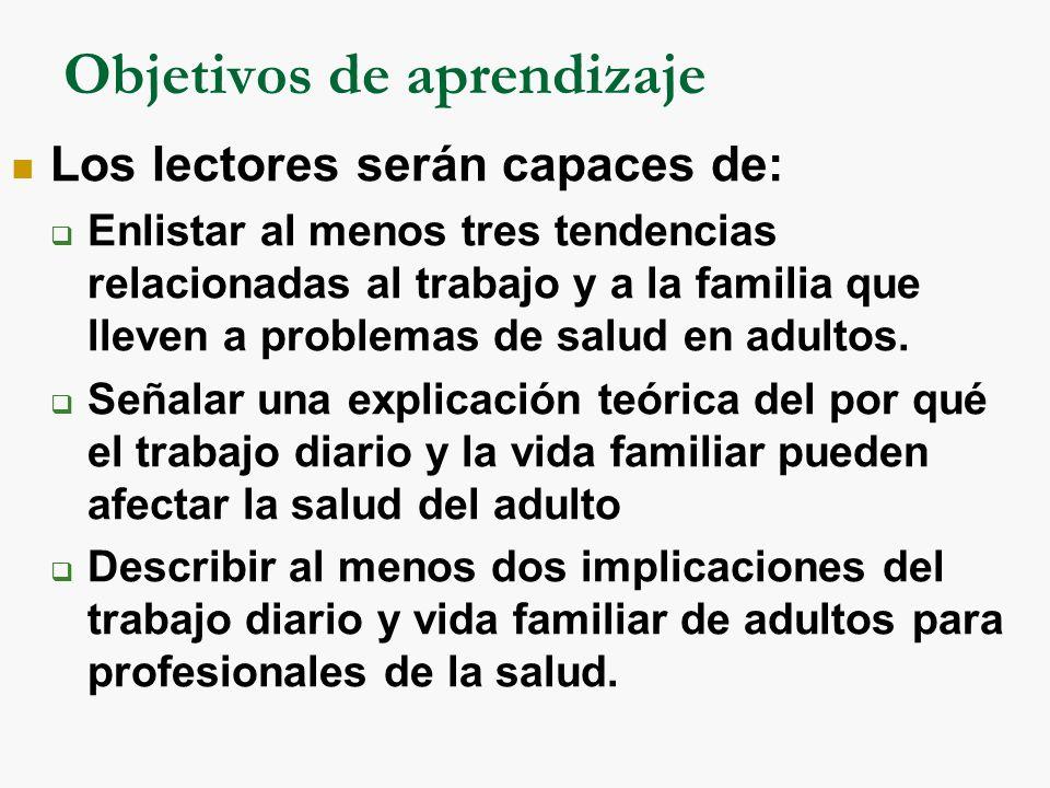 Objetivos de aprendizaje Los lectores serán capaces de: Enlistar al menos tres tendencias relacionadas al trabajo y a la familia que lleven a problemas de salud en adultos.