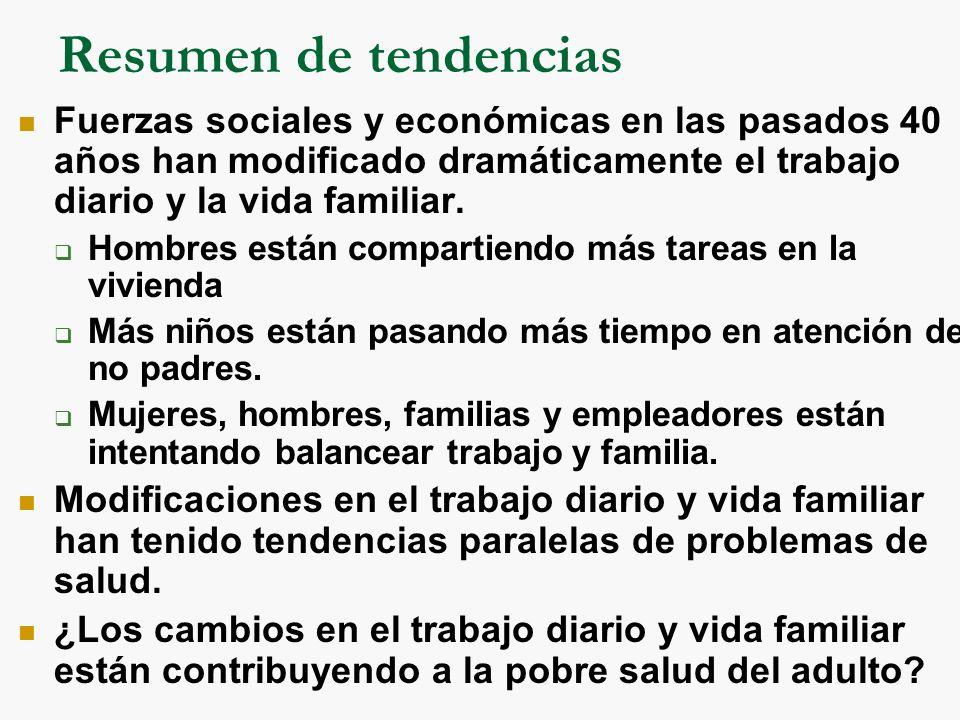 Ligas teóricas entre trabajo, familia y salud del adulto La hipótesis de prioridad.
