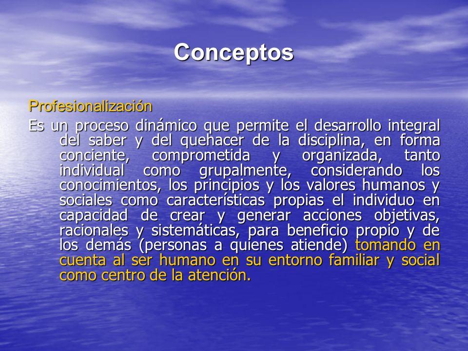 Conceptos Profesionalización Es un proceso dinámico que permite el desarrollo integral del saber y del quehacer de la disciplina, en forma conciente,