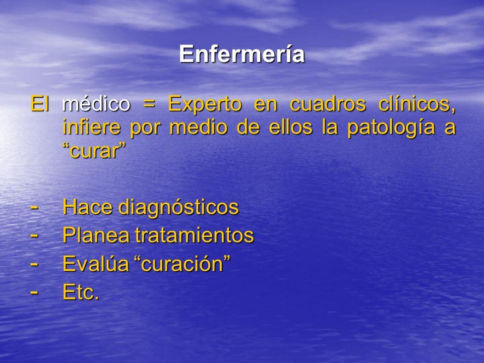Enfermería El médico = Experto en cuadros clínicos, infiere por medio de ellos la patología a curar - Hace diagnósticos - Planea tratamientos - Evalúa