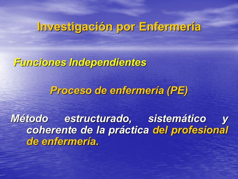Investigación por Enfermería Funciones Independientes Funciones Independientes Proceso de enfermería (PE) Método estructurado, sistemático y coherente
