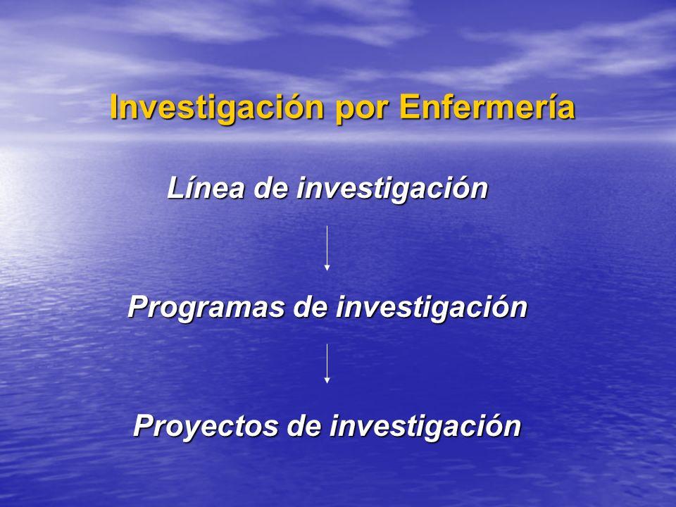 Investigación por Enfermería Investigación por Enfermería Línea de investigación Programas de investigación Proyectos de investigación