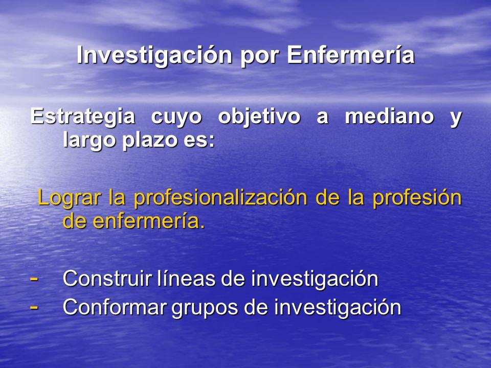 Investigación por Enfermería Estrategia cuyo objetivo a mediano y largo plazo es: Lograr la profesionalización de la profesión de enfermería. Lograr l