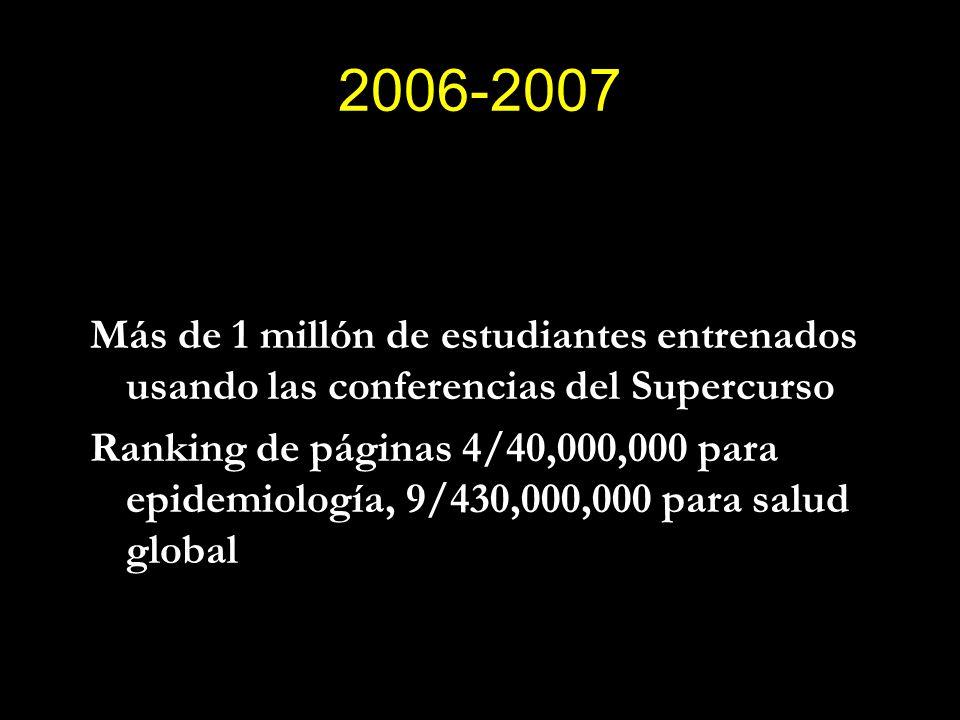 2006-2007 Más de 1 millón de estudiantes entrenados usando las conferencias del Supercurso Ranking de páginas 4/40,000,000 para epidemiología, 9/430,000,000 para salud global