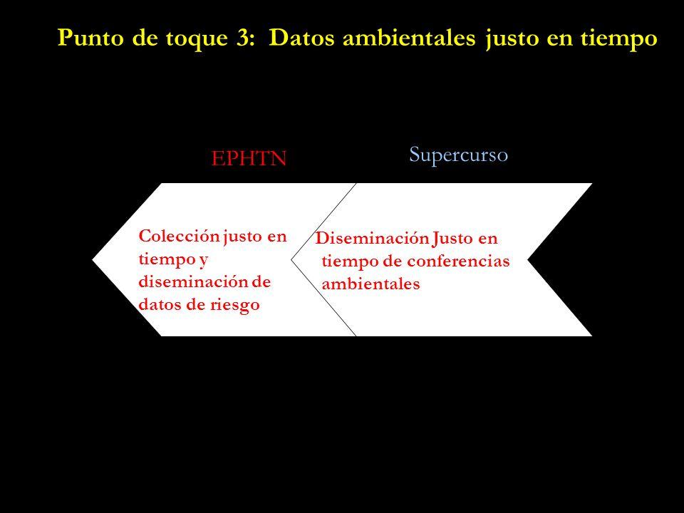 Colección justo en tiempo y diseminación de datos de riesgo EPHTN Supercurso Diseminación Justo en tiempo de conferencias ambientales Punto de toque 3: Datos ambientales justo en tiempo