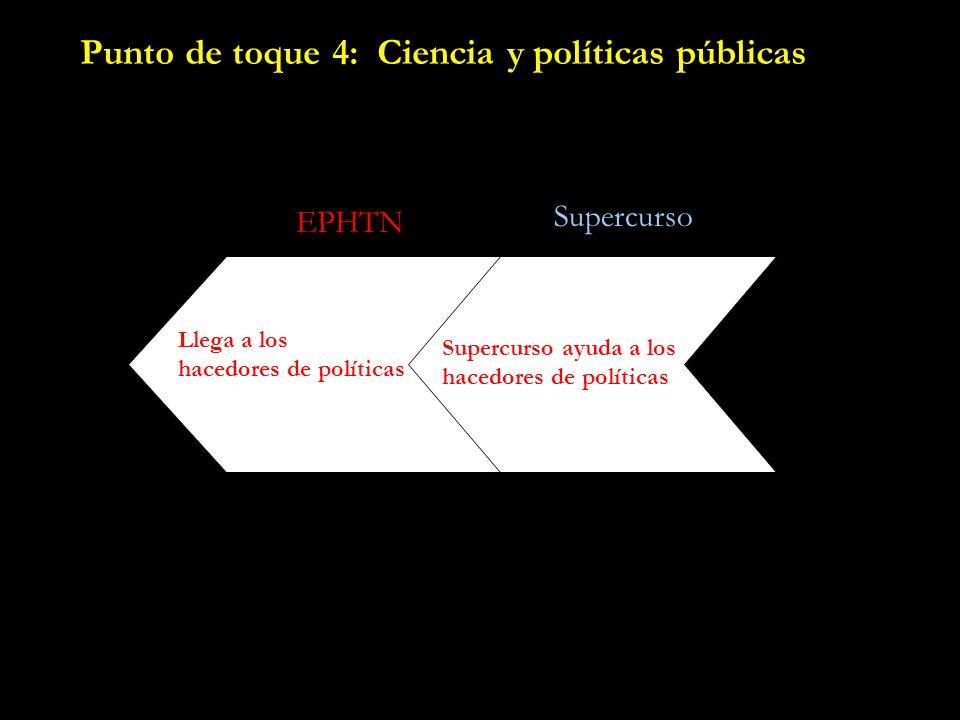 Llega a los hacedores de políticas EPHTN Supercurso Supercurso ayuda a los hacedores de políticas Punto de toque 4: Ciencia y políticas públicas