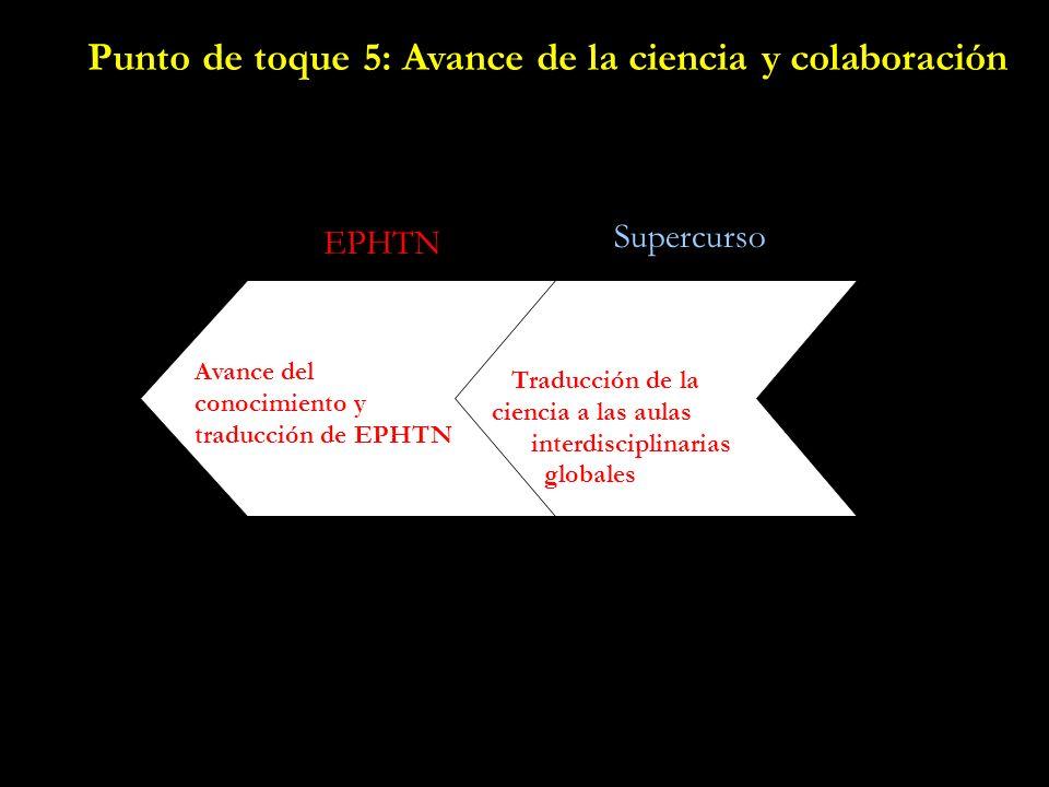 Avance del conocimiento y traducción de EPHTN EPHTN Supercurso Traducción de la ciencia a las aulas interdisciplinarias globales Punto de toque 5: Avance de la ciencia y colaboración