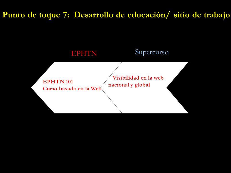 EPHTN 101 Curso basado en la Web EPHTN Supercurso Visibilidad en la web nacional y global Punto de toque 7: Desarrollo de educación/ sitio de trabajo