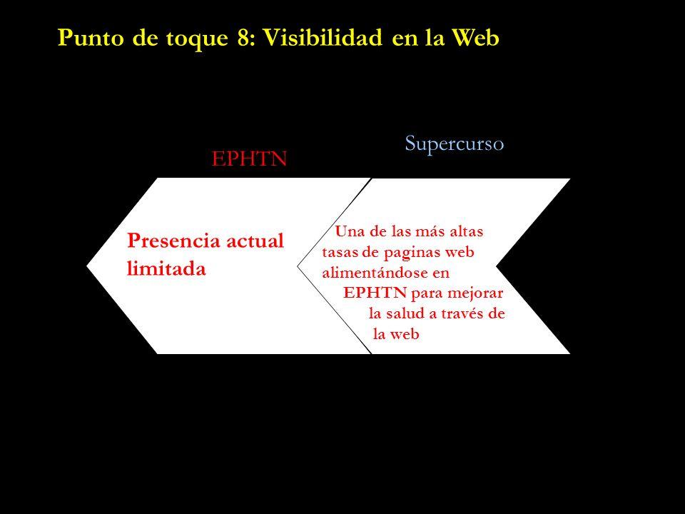 Presencia actual limitada EPHTN Supercurso Una de las más altas tasas de paginas web alimentándose en EPHTN para mejorar la salud a través de la web Punto de toque 8: Visibilidad en la Web