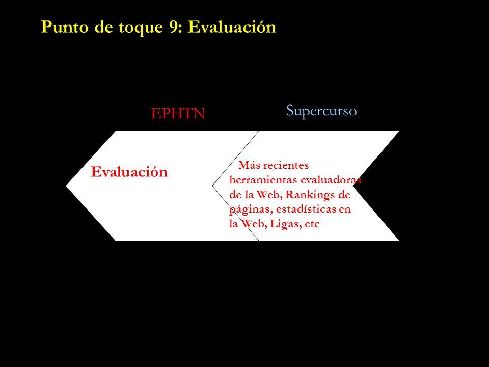 Evaluación EPHTN Supercurso Más recientes herramientas evaluadoras de la Web, Rankings de páginas, estadísticas en la Web, Ligas, etc Punto de toque 9: Evaluación