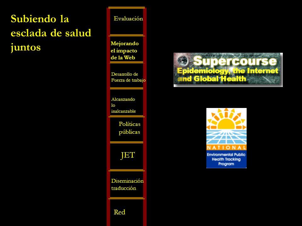 Network Subiendo la esclada de salud juntos Red Diseminación traducción JET Políticas públicas Alcanzando lo inalcanzable Desarrollo de Fuerza de trabajo Evaluación Mejorando el impacto de la Web