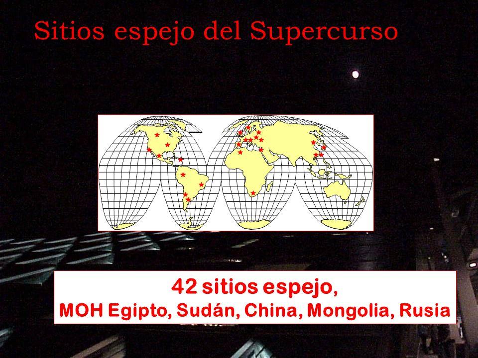 Sitios espejo del Supercurso 42 sitios espejo, MOH Egipto, Sudán, China, Mongolia, Rusia